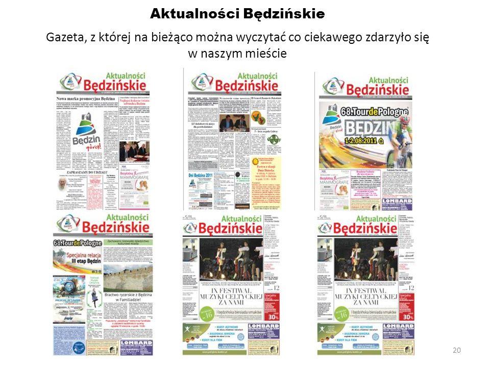 Aktualności Będzińskie