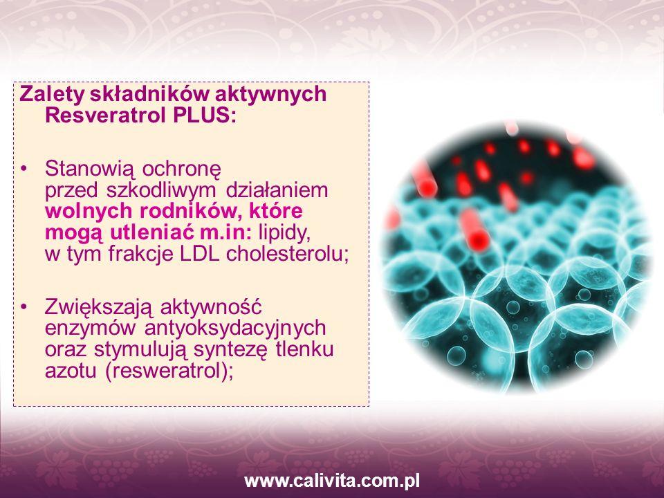 Zalety składników aktywnych Resveratrol PLUS: