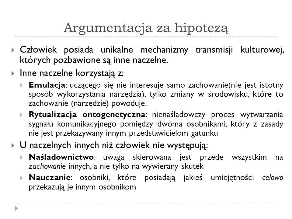 Argumentacja za hipotezą