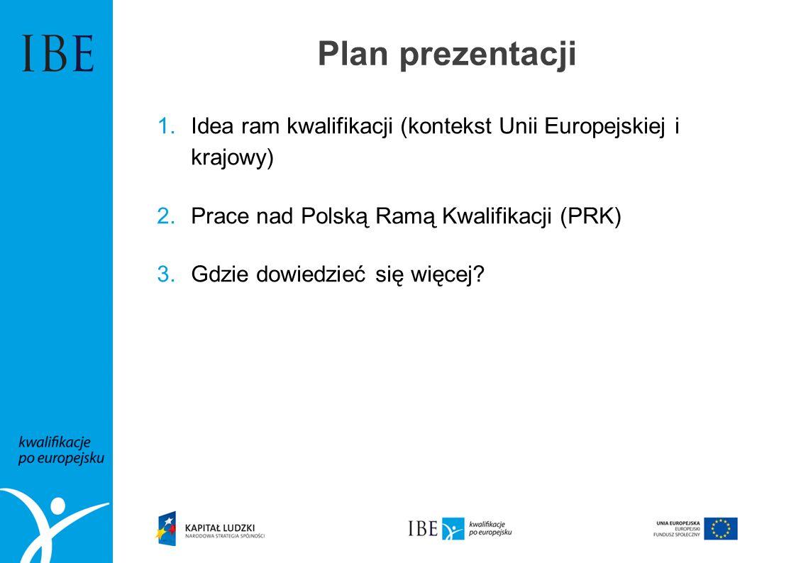 Plan prezentacji Idea ram kwalifikacji (kontekst Unii Europejskiej i krajowy) Prace nad Polską Ramą Kwalifikacji (PRK)