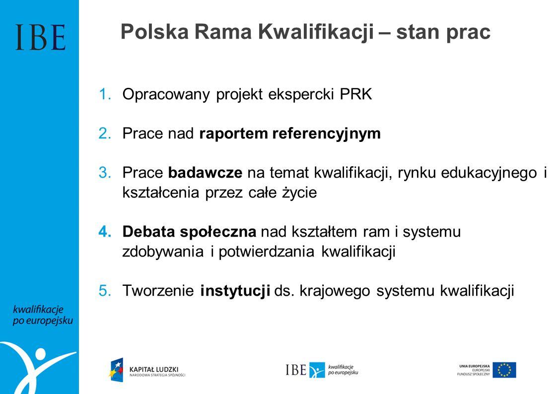 Polska Rama Kwalifikacji – stan prac