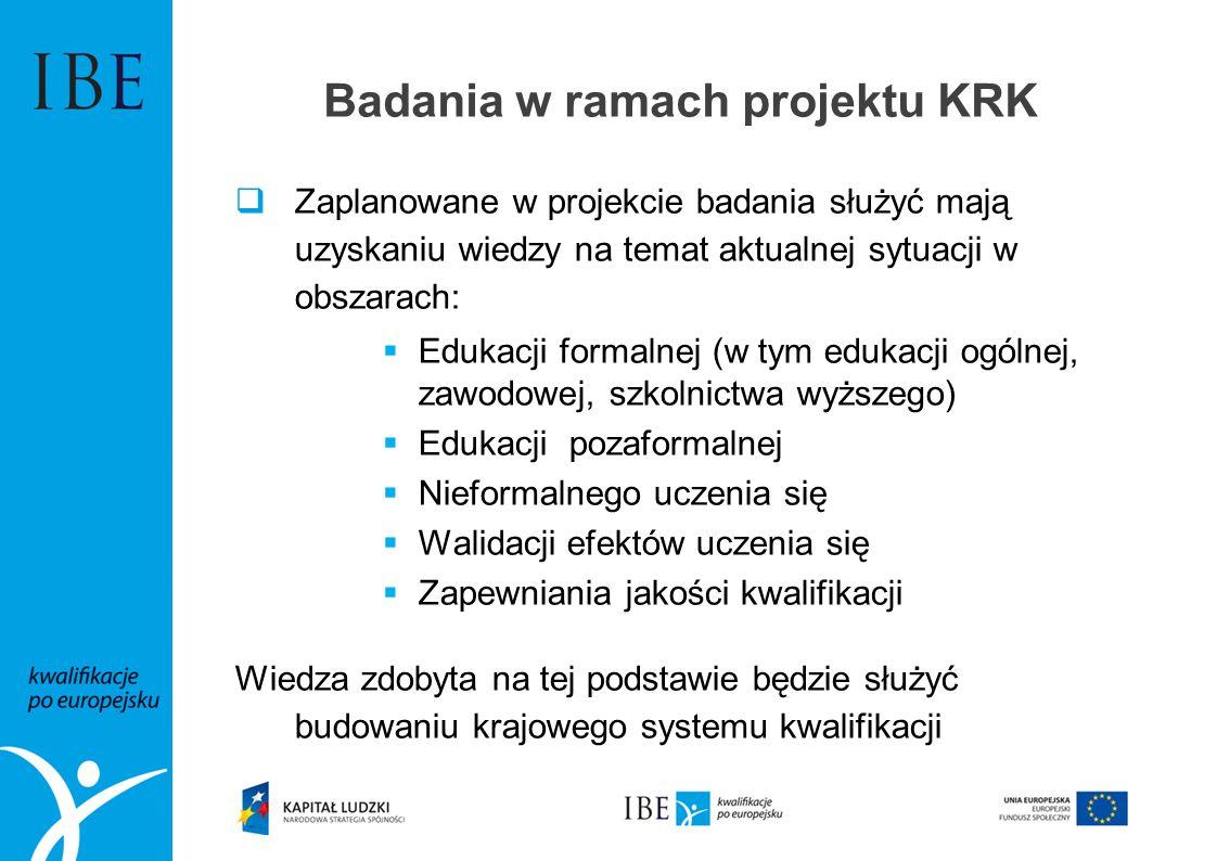 Badania w ramach projektu KRK