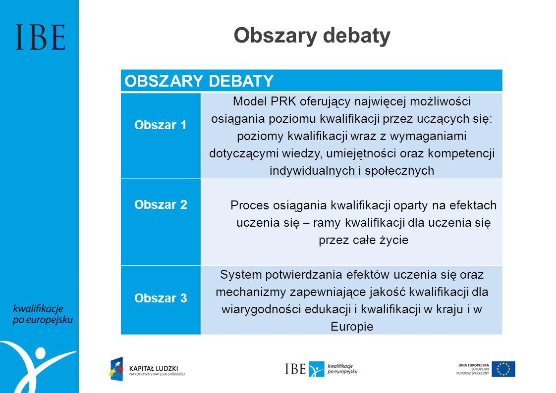 Obszary debaty OBSZARY DEBATY