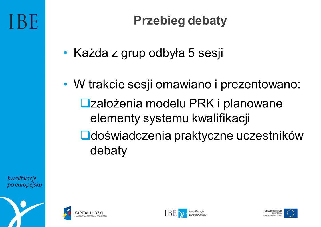 Przebieg debatyKażda z grup odbyła 5 sesji. W trakcie sesji omawiano i prezentowano: założenia modelu PRK i planowane elementy systemu kwalifikacji.