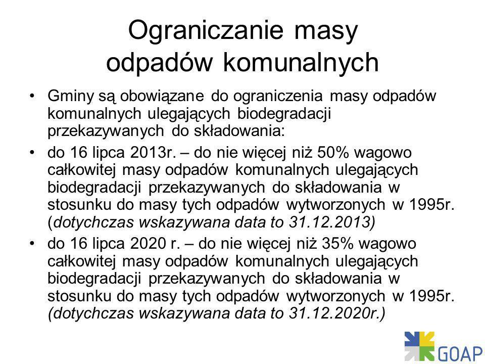 Ograniczanie masy odpadów komunalnych