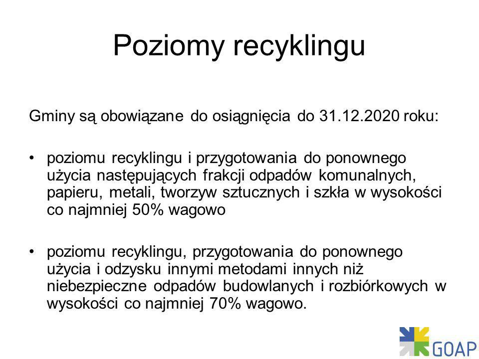 Poziomy recyklingu Gminy są obowiązane do osiągnięcia do 31.12.2020 roku: