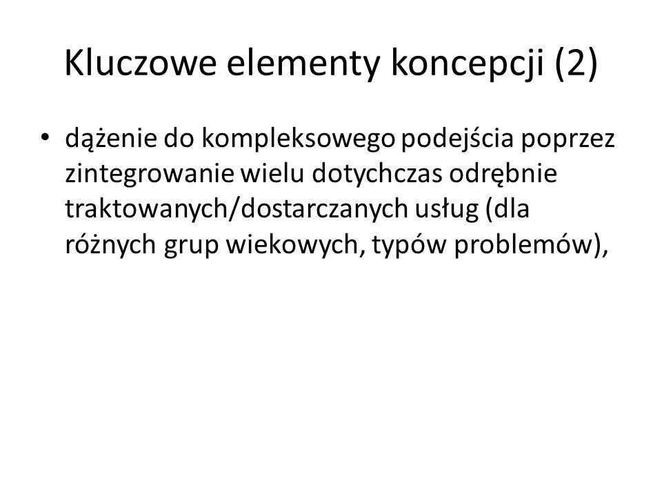 Kluczowe elementy koncepcji (2)