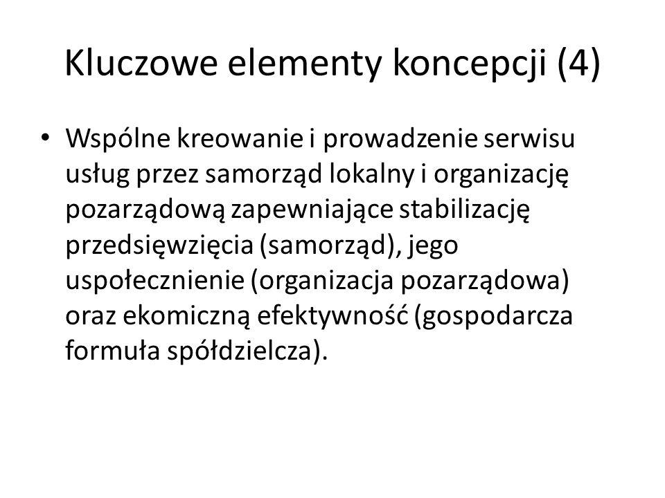 Kluczowe elementy koncepcji (4)