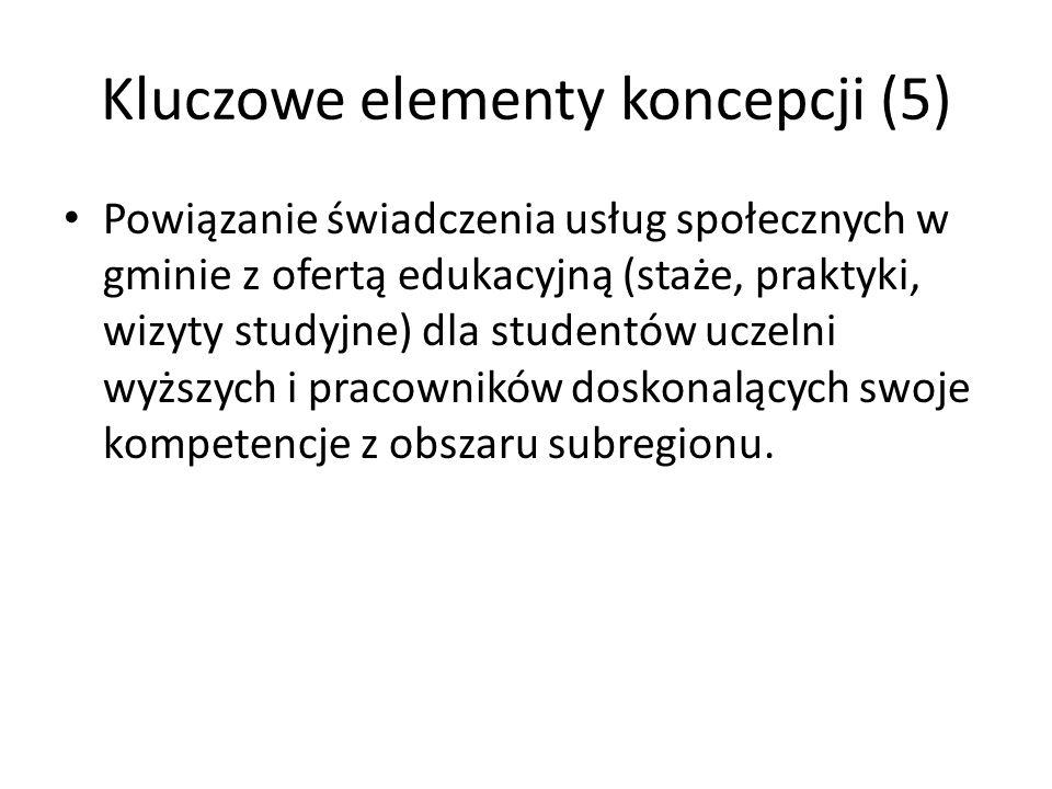 Kluczowe elementy koncepcji (5)