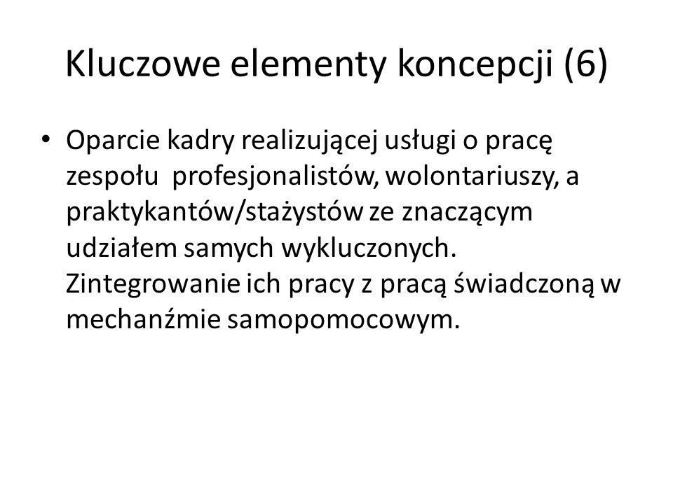 Kluczowe elementy koncepcji (6)