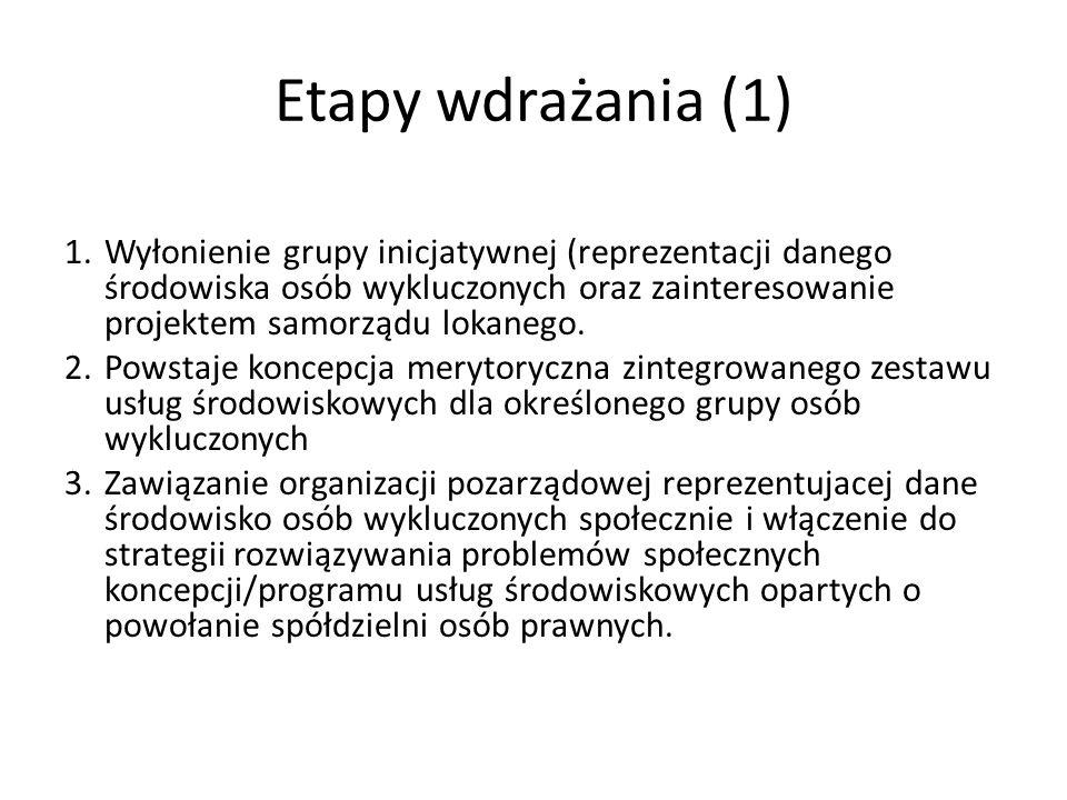 Etapy wdrażania (1)