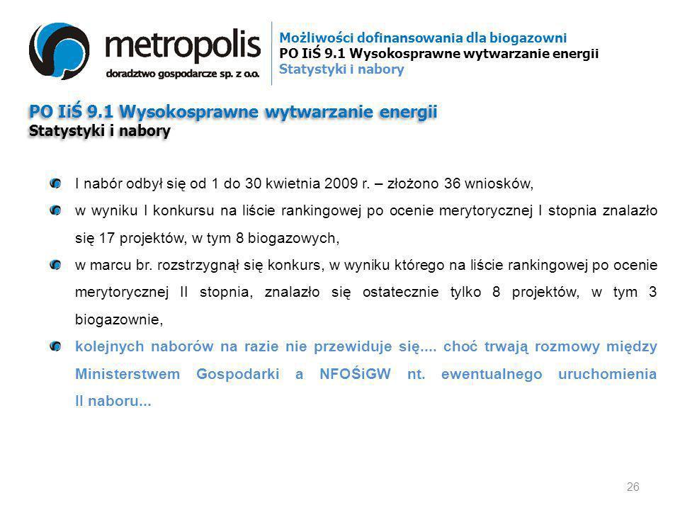 PO IiŚ 9.1 Wysokosprawne wytwarzanie energii Statystyki i nabory