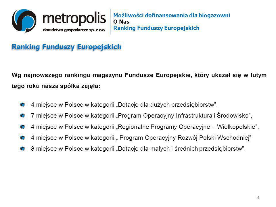Ranking Funduszy Europejskich