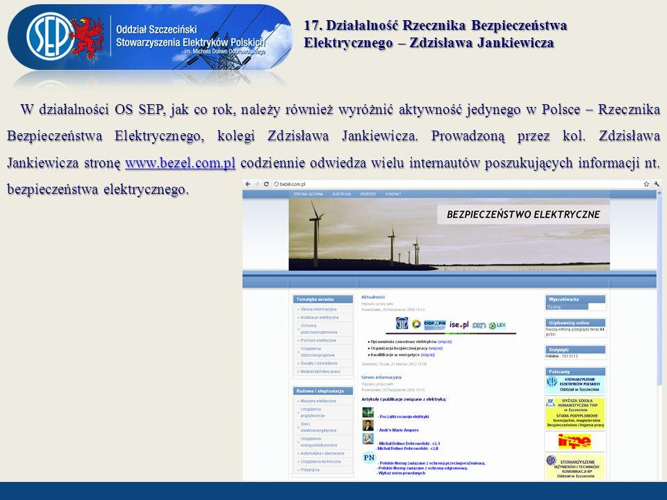 17. Działalność Rzecznika Bezpieczeństwa Elektrycznego – Zdzisława Jankiewicza