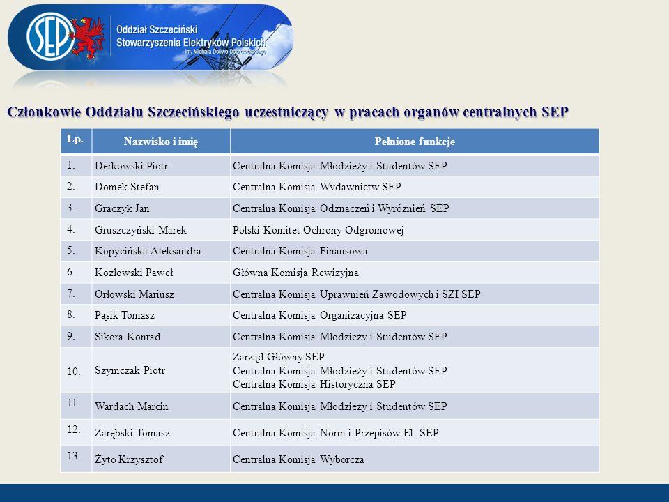 Członkowie Oddziału Szczecińskiego uczestniczący w pracach organów centralnych SEP