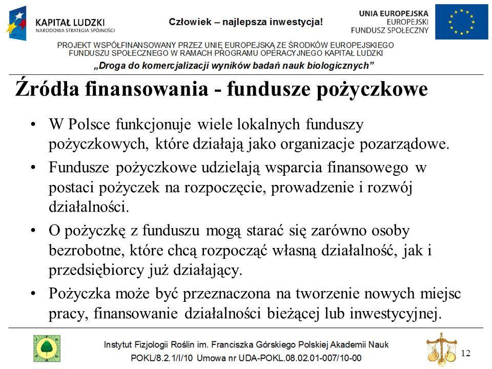 Źródła finansowania - fundusze pożyczkowe