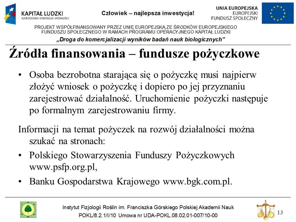 Źródła finansowania – fundusze pożyczkowe