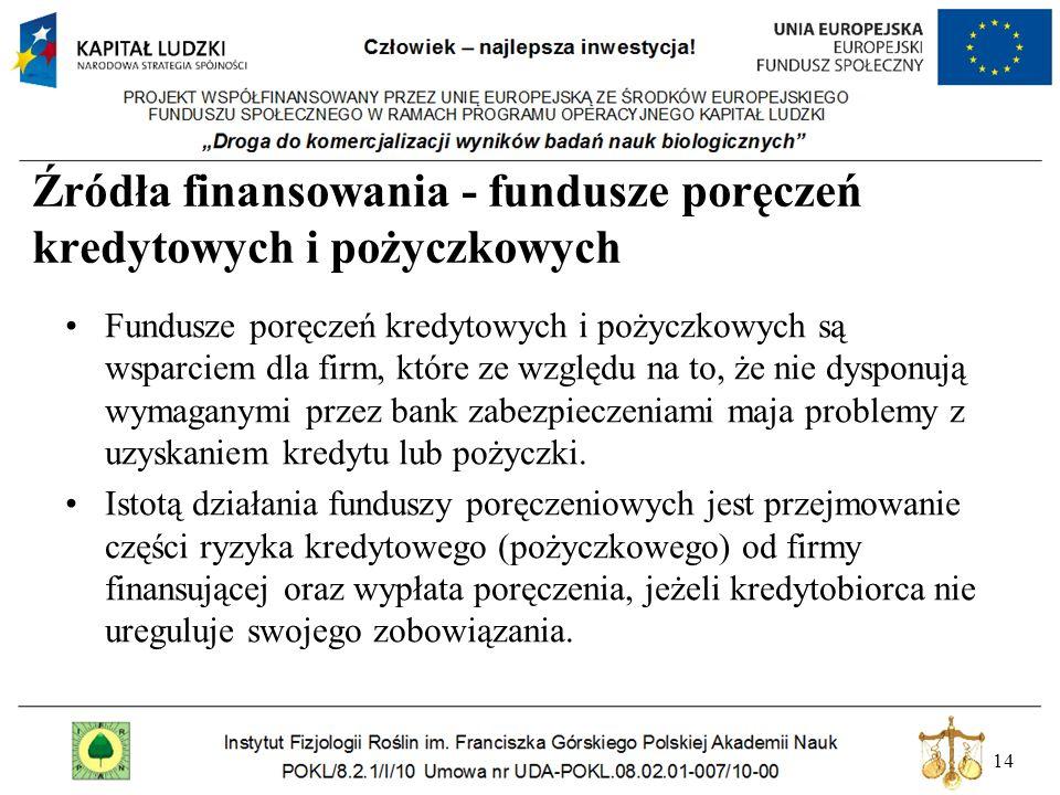 Źródła finansowania - fundusze poręczeń kredytowych i pożyczkowych