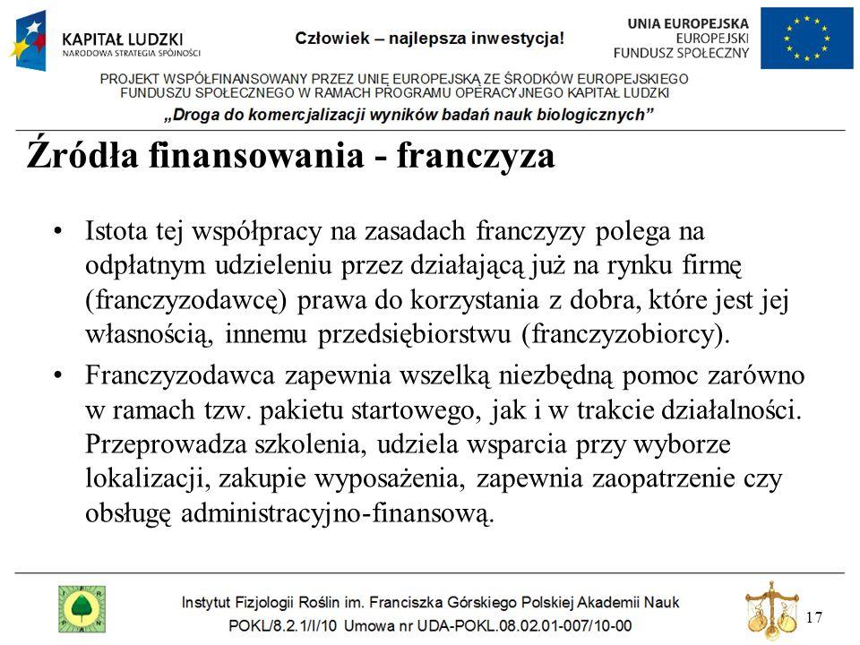 Źródła finansowania - franczyza