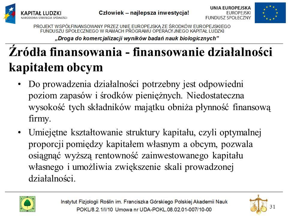 Źródła finansowania - finansowanie działalności kapitałem obcym
