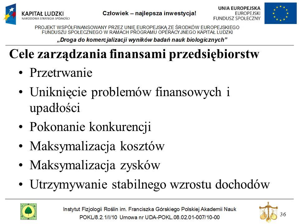 Cele zarządzania finansami przedsiębiorstw