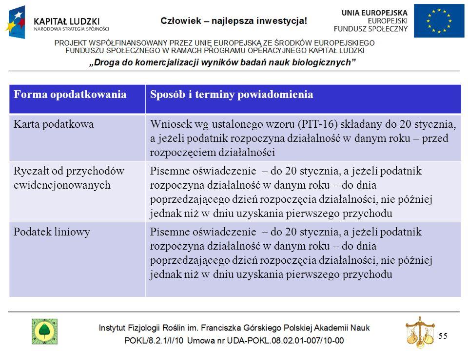 Forma opodatkowania Sposób i terminy powiadomienia. Karta podatkowa.