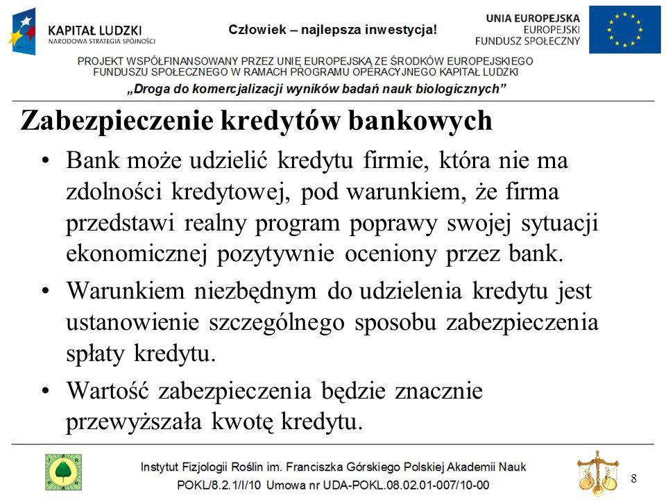 Zabezpieczenie kredytów bankowych