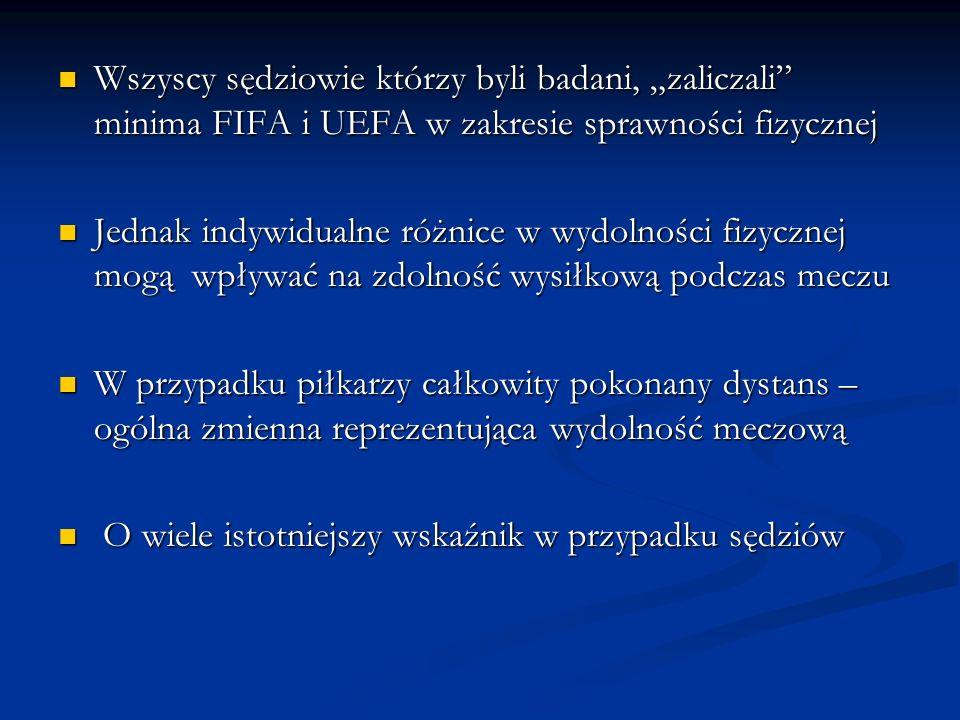 """Wszyscy sędziowie którzy byli badani, """"zaliczali minima FIFA i UEFA w zakresie sprawności fizycznej"""
