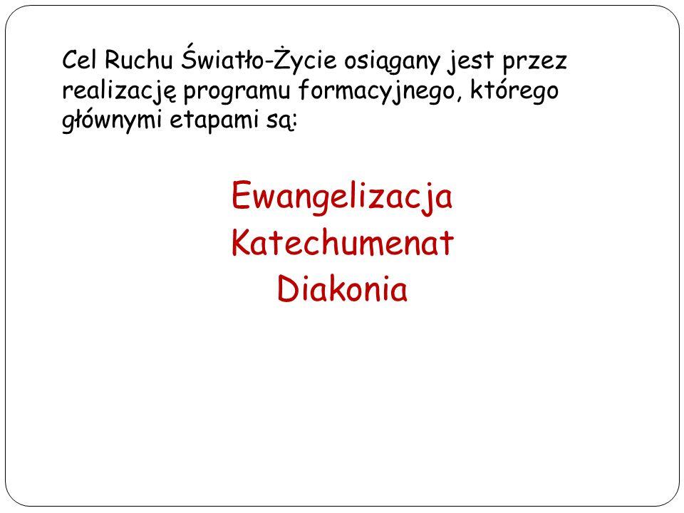 Ewangelizacja Katechumenat Diakonia