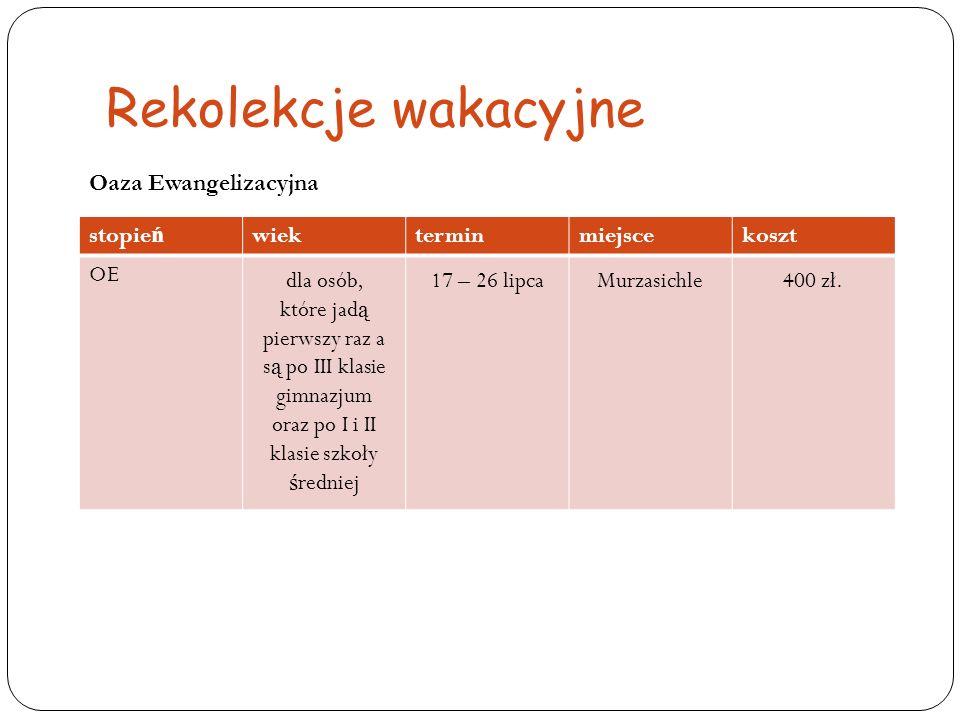 Rekolekcje wakacyjne Oaza Ewangelizacyjna stopień wiek termin miejsce