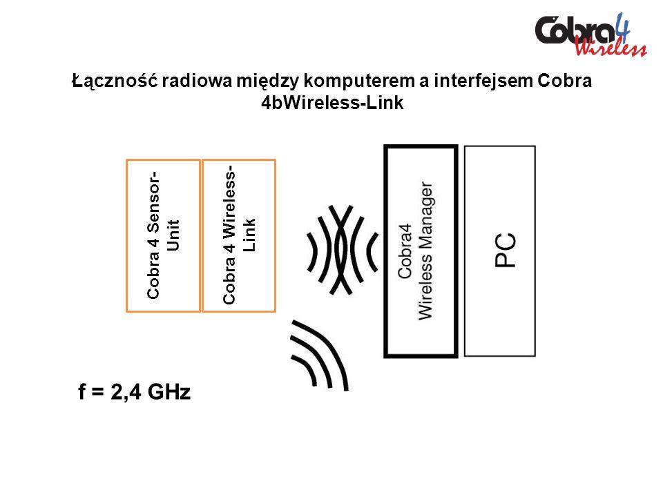 Łączność radiowa między komputerem a interfejsem Cobra 4bWireless-Link