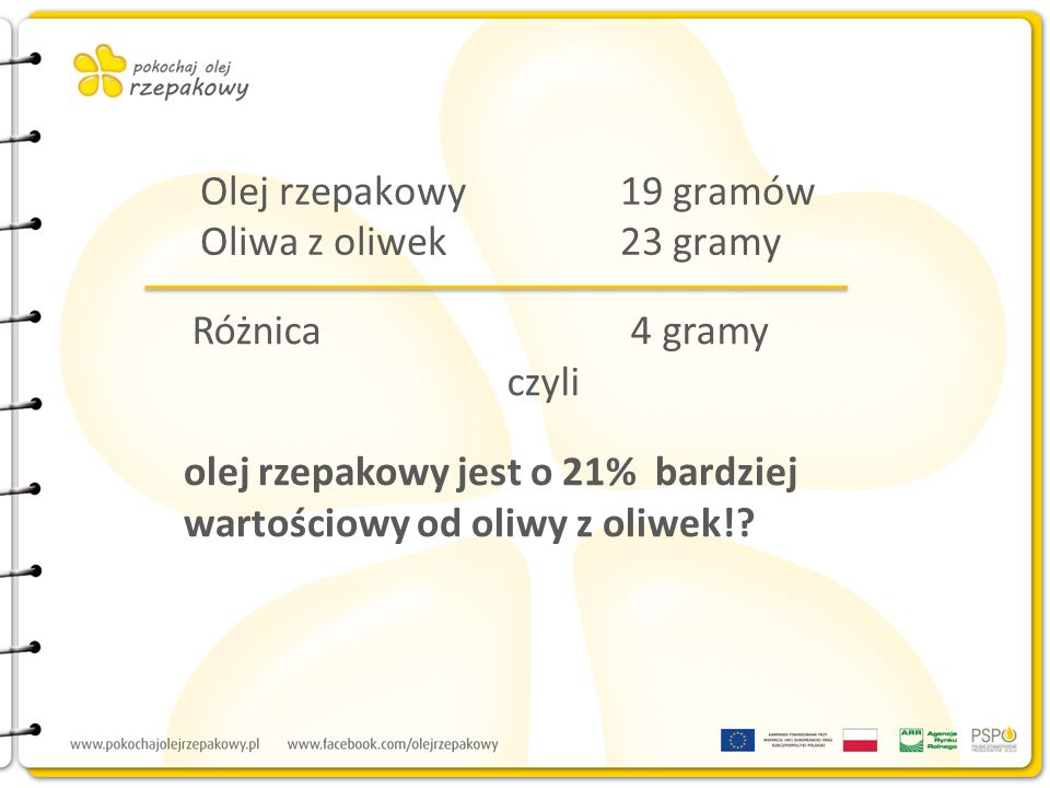 Olej rzepakowy 19 gramów Oliwa z oliwek 23 gramy