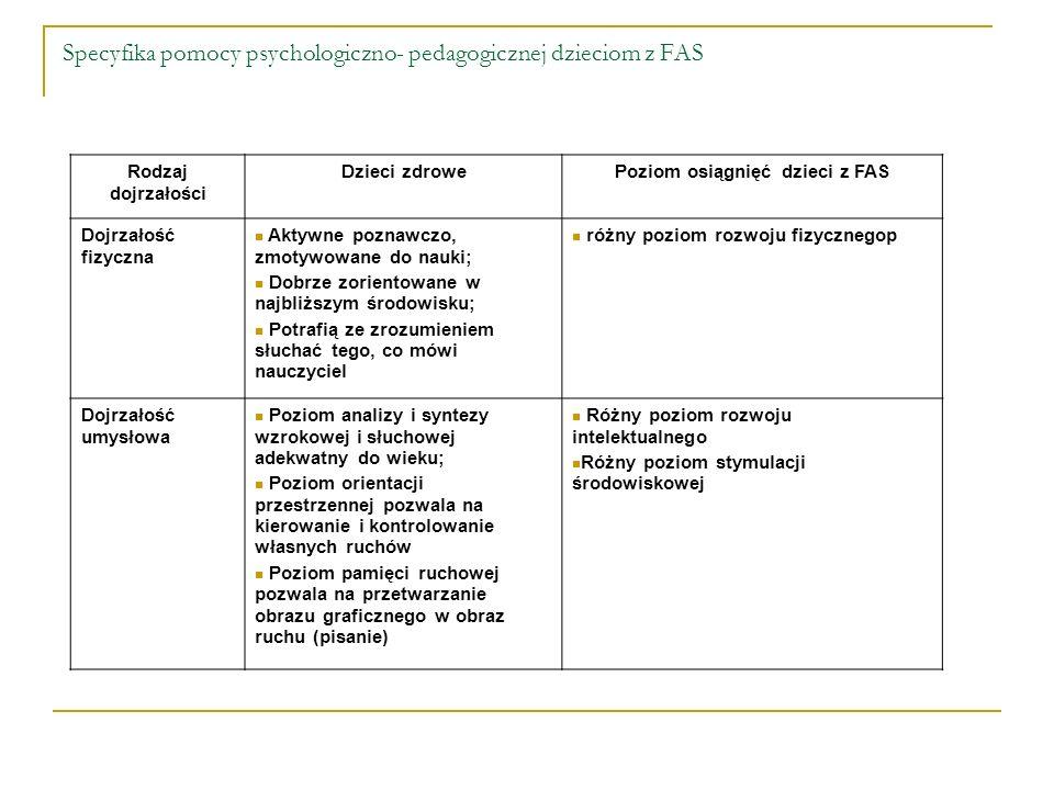 Specyfika pomocy psychologiczno- pedagogicznej dzieciom z FAS