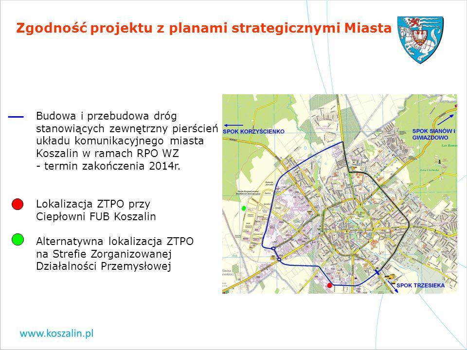 Zgodność projektu z planami strategicznymi Miasta