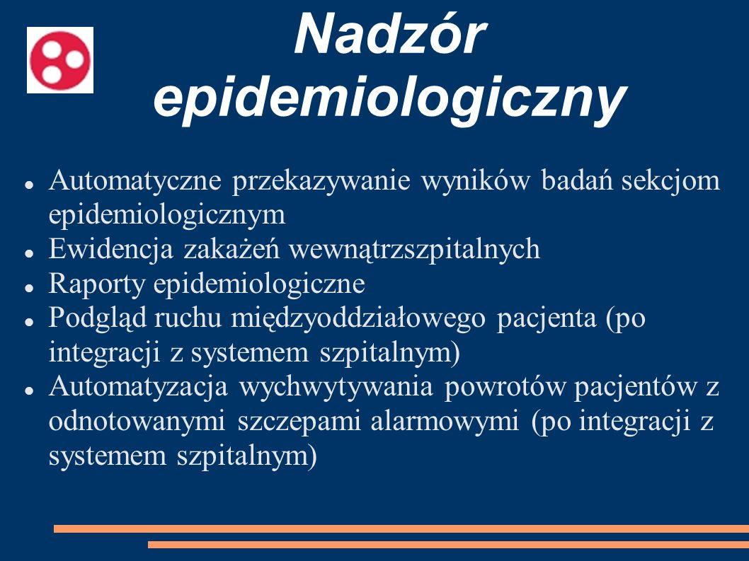 Nadzór epidemiologiczny