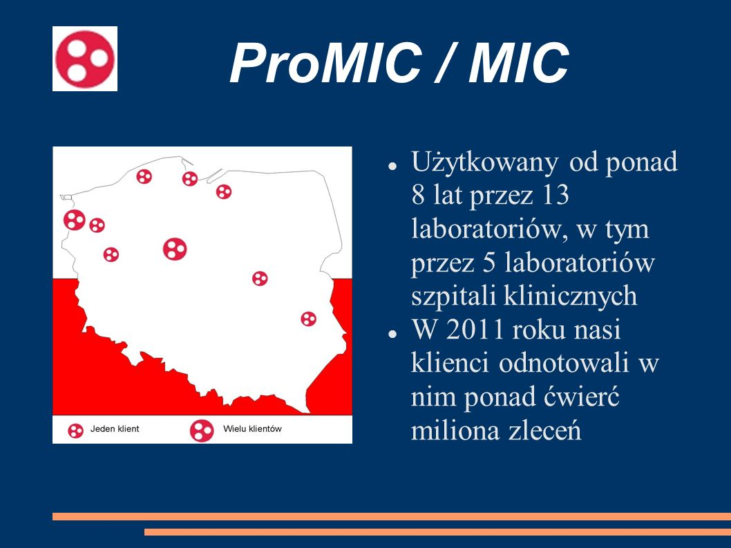 ProMIC / MIC Użytkowany od ponad 8 lat przez 13 laboratoriów, w tym przez 5 laboratoriów szpitali klinicznych.