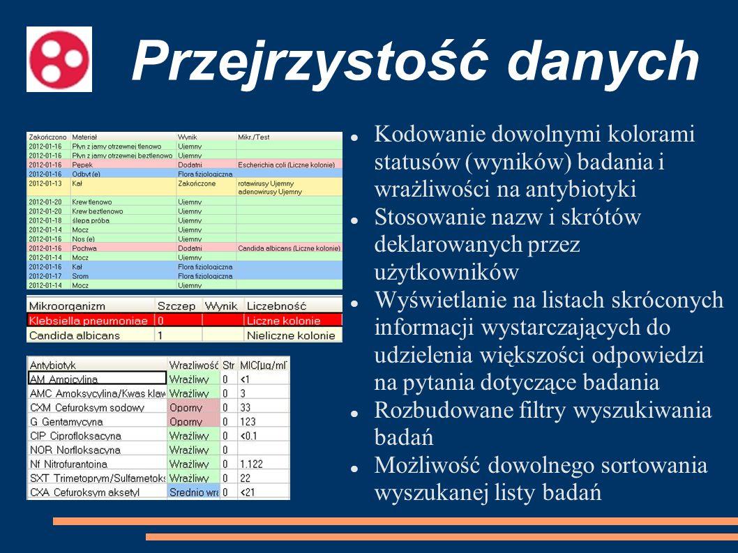 Przejrzystość danych Kodowanie dowolnymi kolorami statusów (wyników) badania i wrażliwości na antybiotyki.
