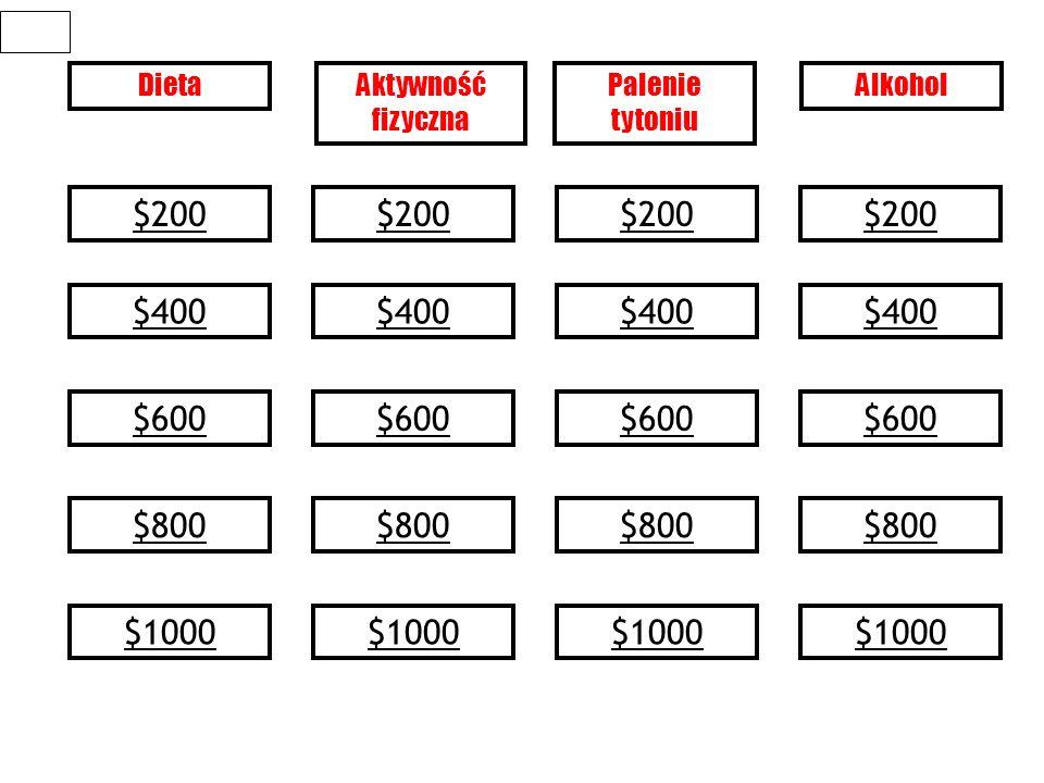 DietaAktywność fizyczna. Palenie tytoniu. Alkohol. $200. $200. $200. $200. $400. $400. $400. $400. $600.