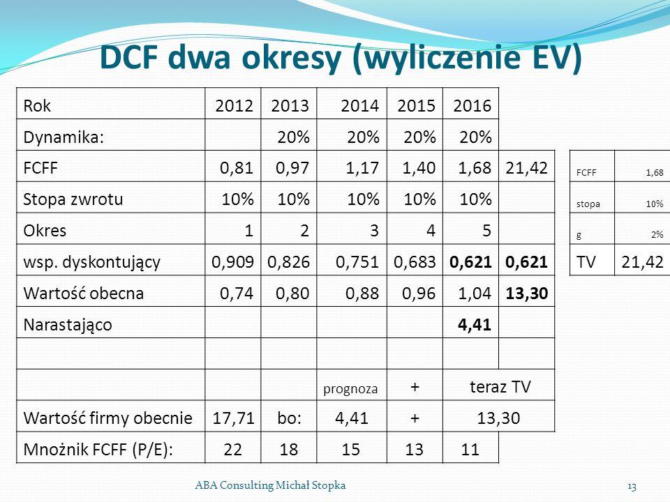 DCF dwa okresy (wyliczenie EV)