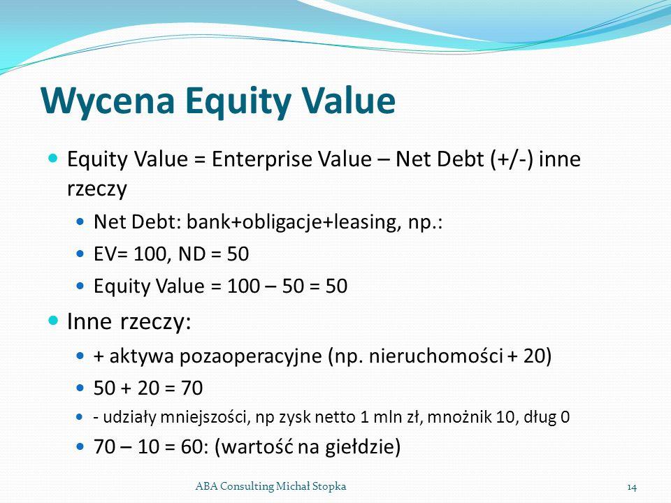 Wycena Equity Value Inne rzeczy: