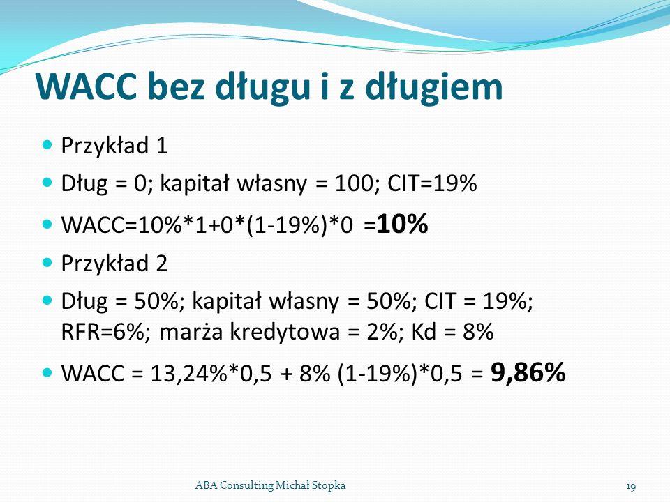 WACC bez długu i z długiem