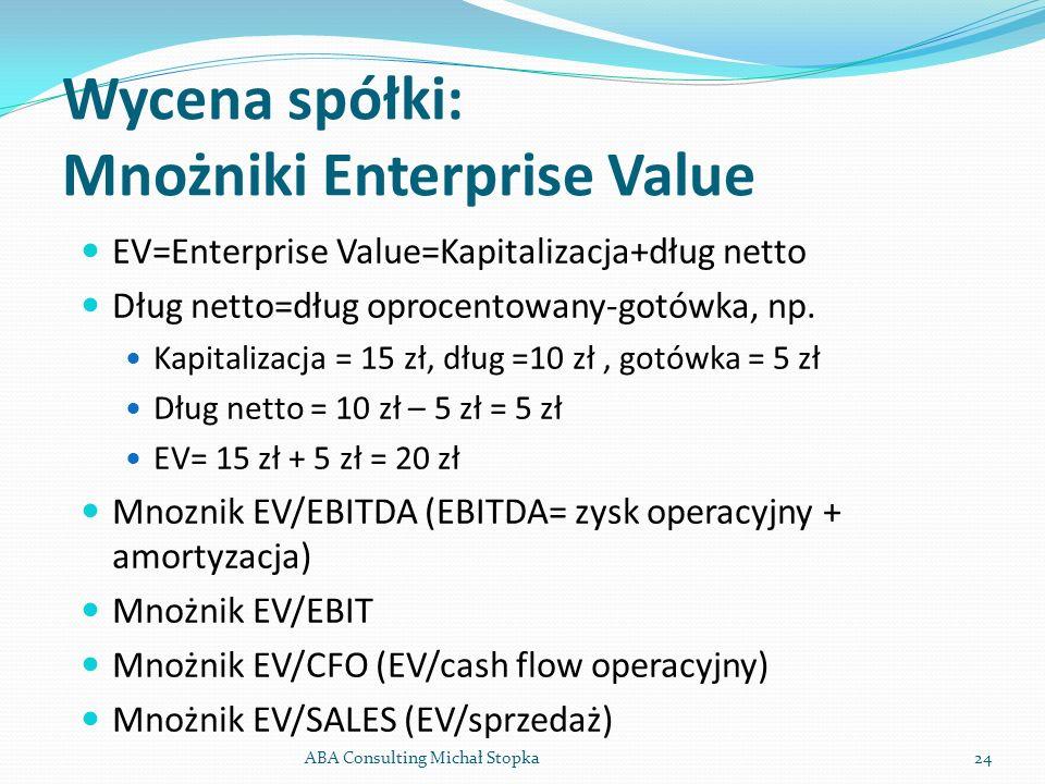 Wycena spółki: Mnożniki Enterprise Value