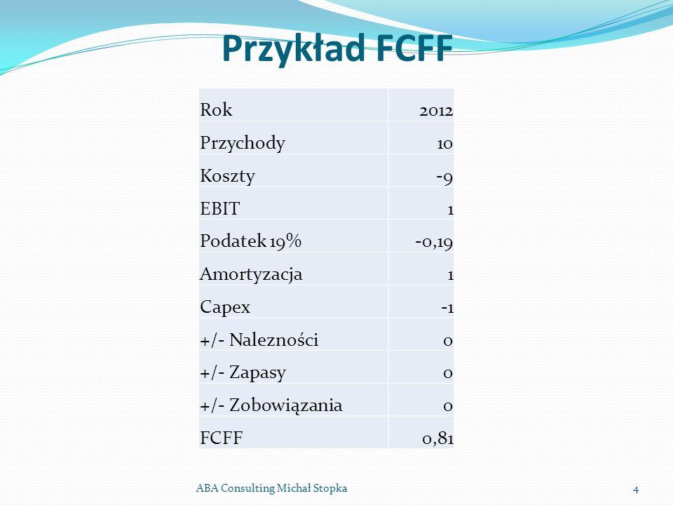 Przykład FCFF Rok 2012 Przychody 10 Koszty -9 EBIT 1 Podatek 19% -0,19