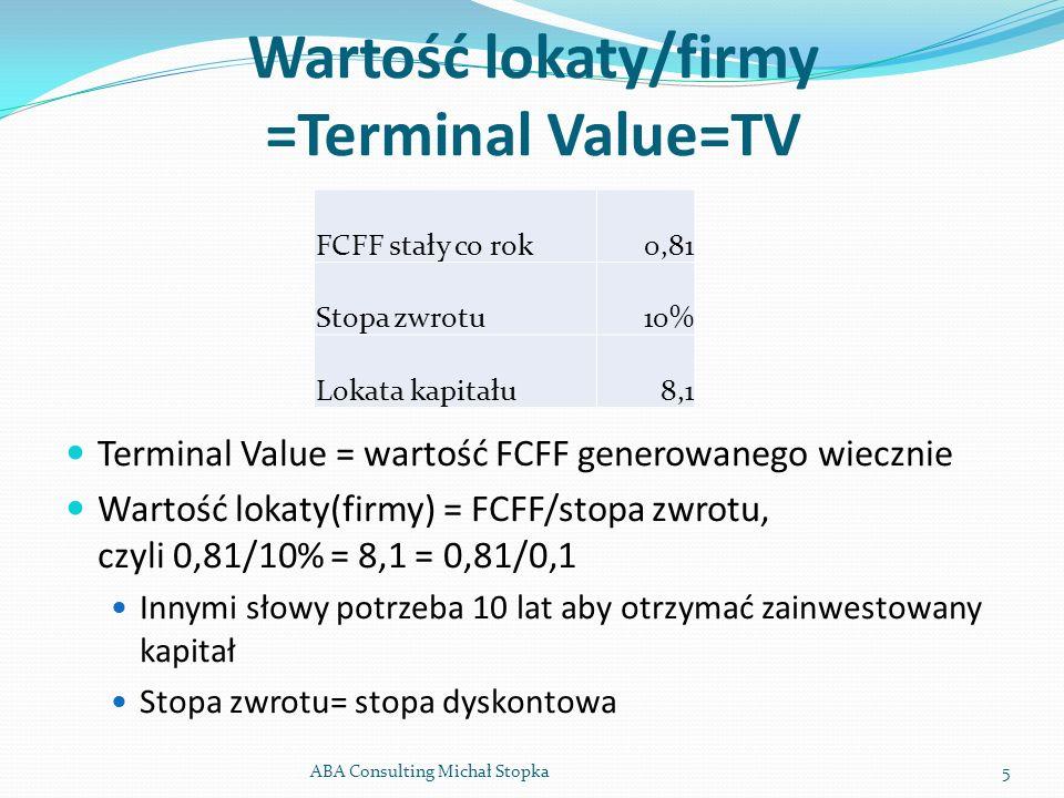Wartość lokaty/firmy =Terminal Value=TV