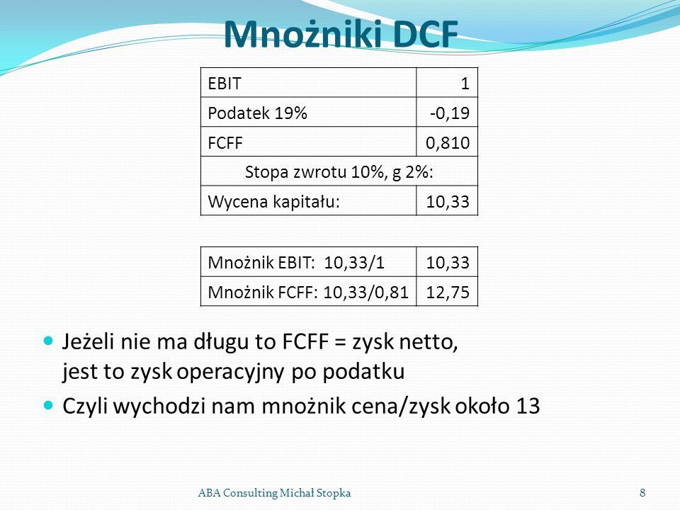 Mnożniki DCF EBIT. 1. Podatek 19% -0,19. FCFF. 0,810. Stopa zwrotu 10%, g 2%: Wycena kapitału: