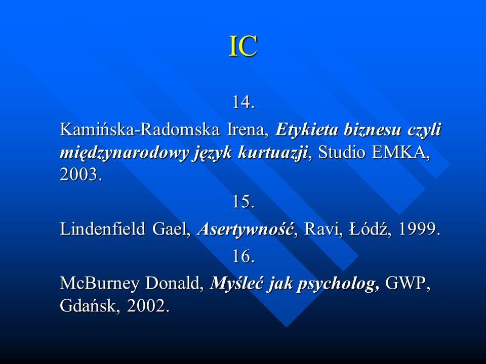 IC 14. Kamińska-Radomska Irena, Etykieta biznesu czyli międzynarodowy język kurtuazji, Studio EMKA, 2003.