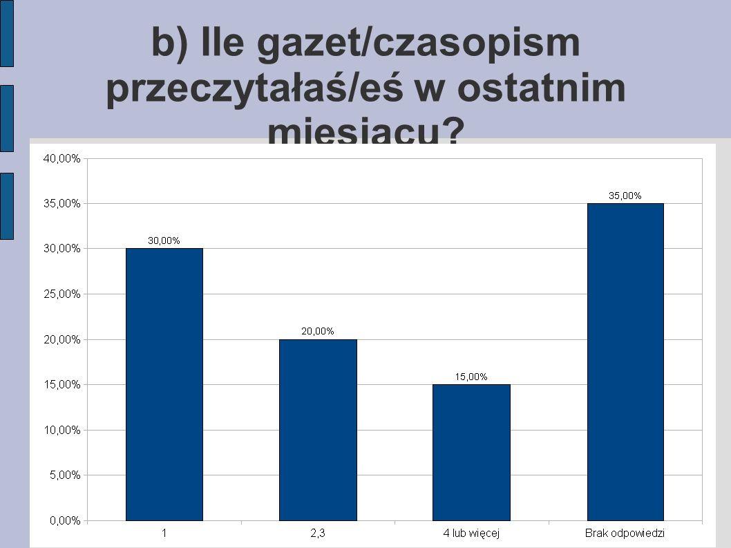 b) Ile gazet/czasopism przeczytałaś/eś w ostatnim miesiącu