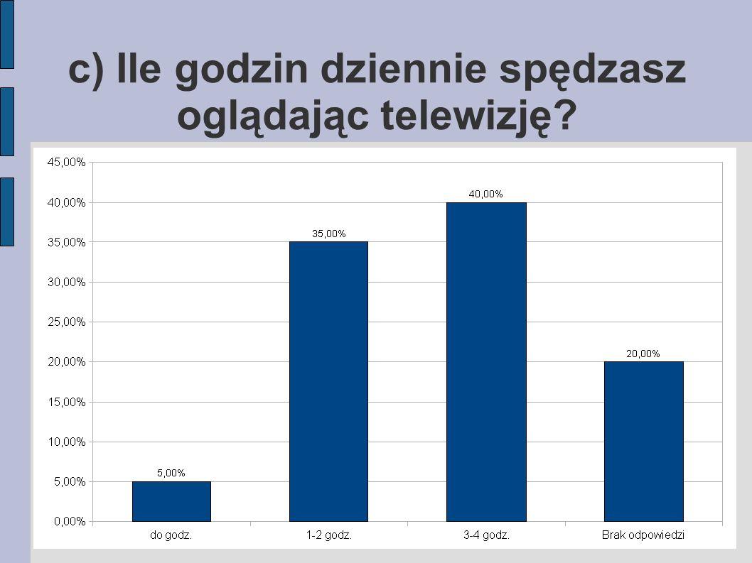 c) Ile godzin dziennie spędzasz oglądając telewizję