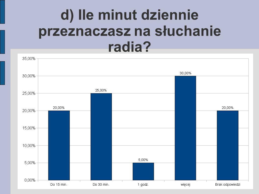 d) Ile minut dziennie przeznaczasz na słuchanie radia