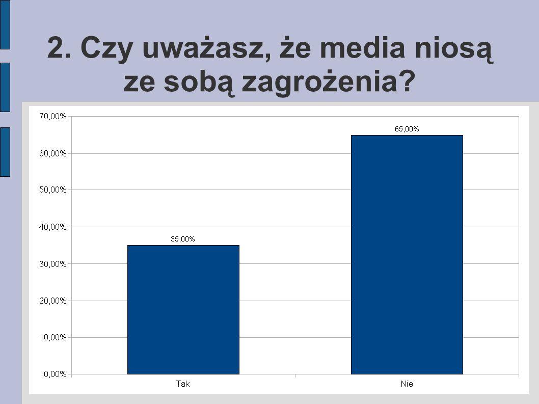2. Czy uważasz, że media niosą ze sobą zagrożenia